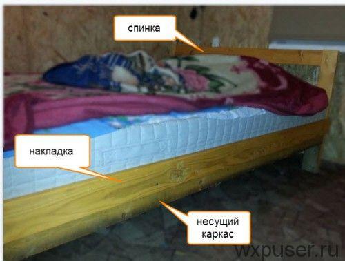 спинка из доски для кровати своими руками