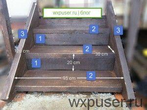 размеры ступеней лестницы из досок