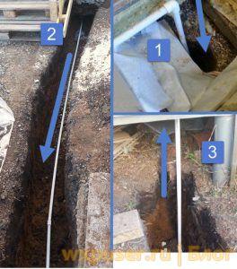 труба водопровода из дома в баню своими руками