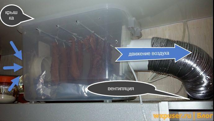Сушилка для рыбы с вентилятором своими руками фото